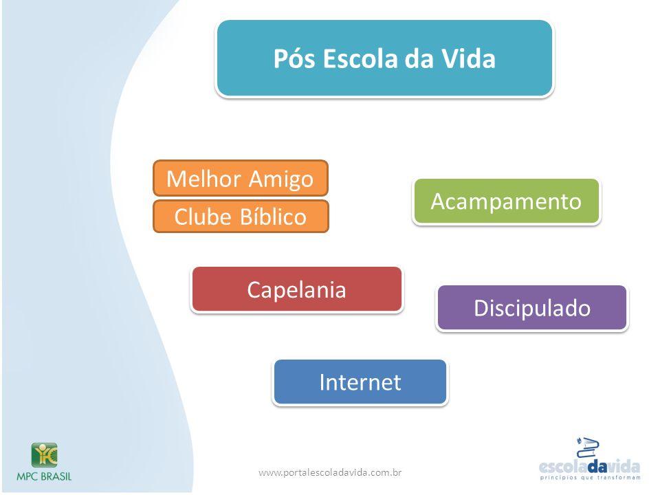 Clube Bíblico Pós Escola da Vida Discipulado Capelania Acampamento Internet www.portalescoladavida.com.br Melhor Amigo