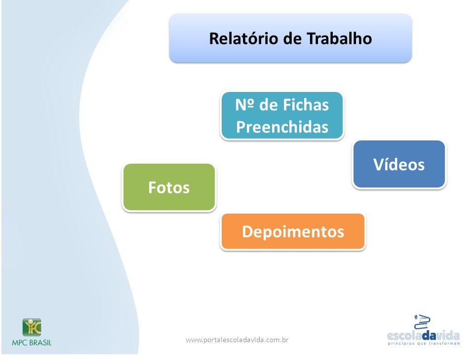 Relatório de Trabalho Fotos Depoimentos Vídeos www.portalescoladavida.com.br Nº de Fichas Preenchidas