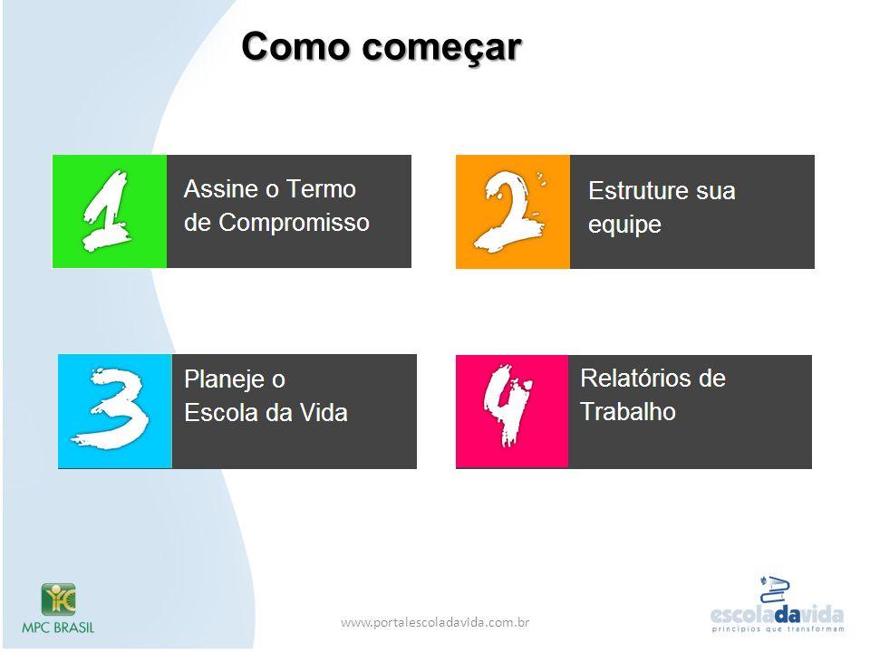 Como começar www.portalescoladavida.com.br