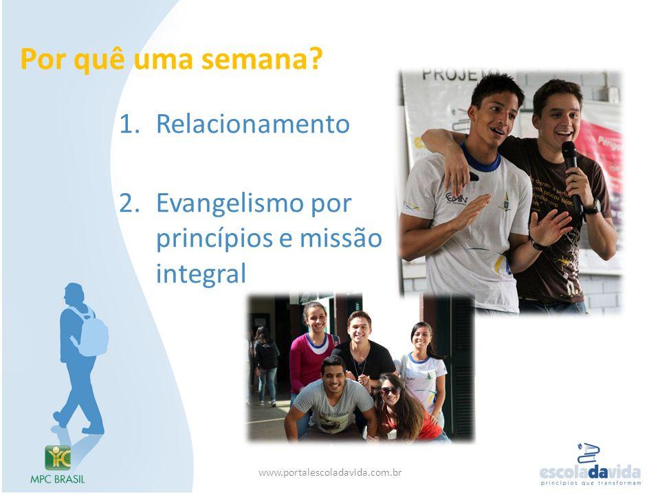 Por quê uma semana? 1.Relacionamento 2.Evangelismo por princípios e missão integral www.portalescoladavida.com.br