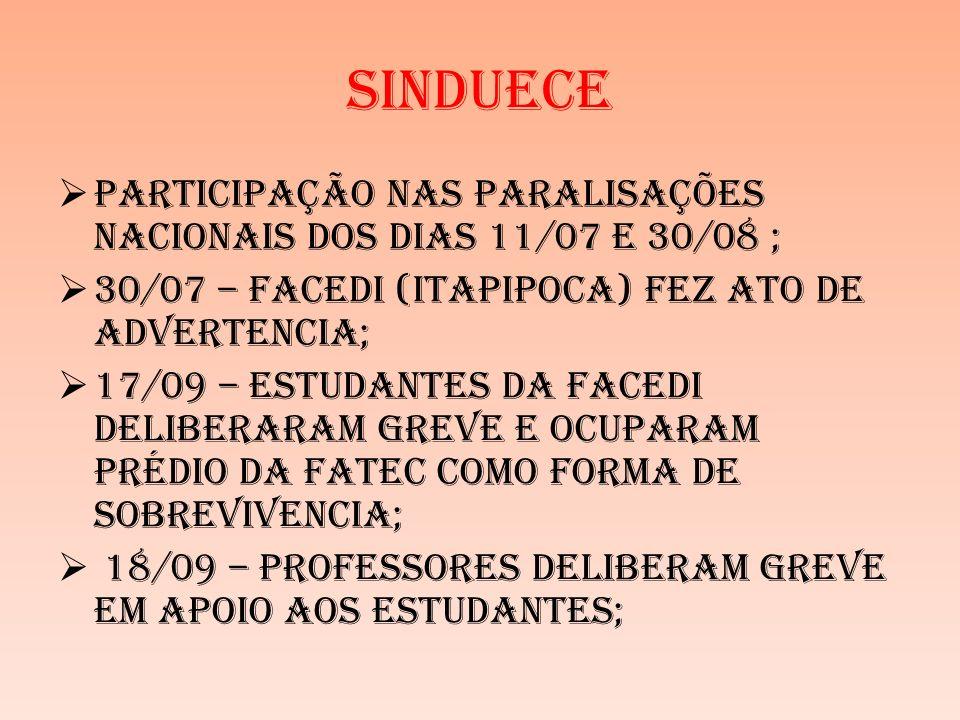 SINDUECE PARTICIPAÇÃO Nas paralisações NACIONAIS dos dias 11/07 e 30/08 ; 30/07 – facedi (ITAPIPOCA) fez ato de ADVERTENCIA; 17/09 – ESTUDANTES DA FACEDI DELIBERARAM GREVE E OCUPARAM PRÉDIO DA FATEC COMO FORMA DE SOBREVIVENCIA; 18/09 – PROFESSORES DELIBERAM GREVE EM APOIO AOS ESTUDANTES;