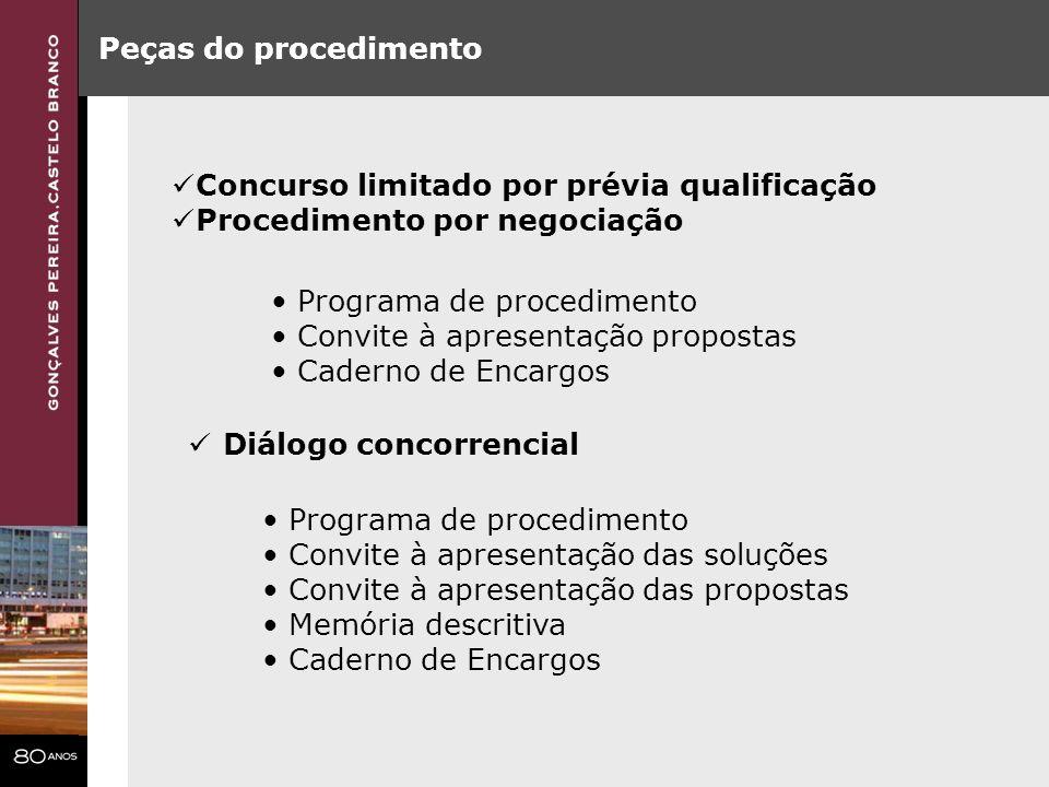 Peças do procedimento Concurso limitado por prévia qualificação Procedimento por negociação Programa de procedimento Convite à apresentação propostas