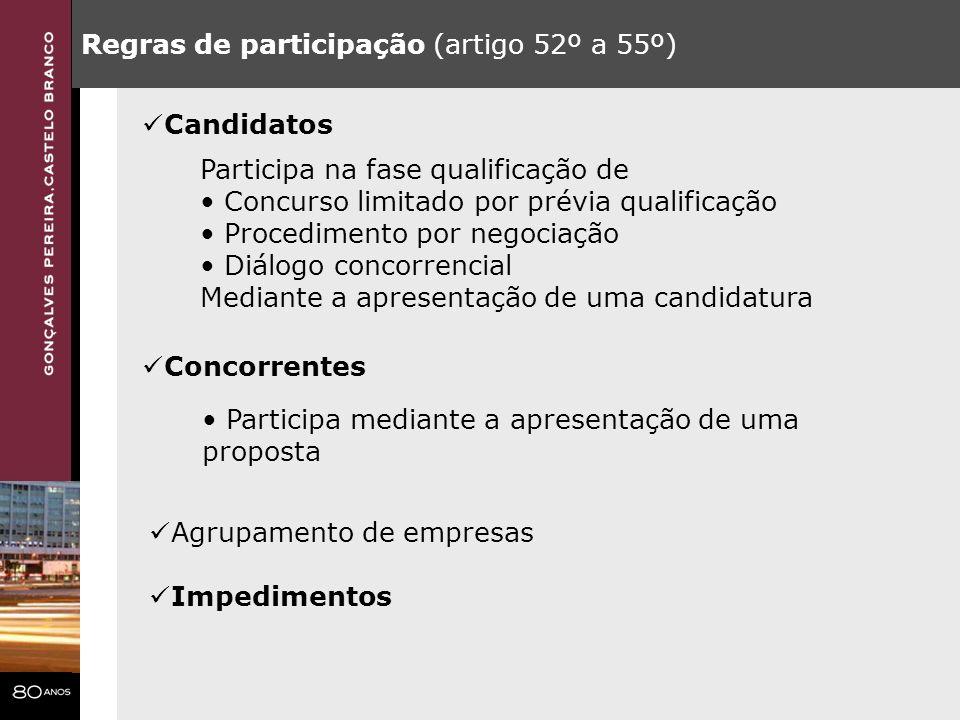 Regras de participação (artigo 52º a 55º) Candidatos Participa na fase qualificação de Concurso limitado por prévia qualificação Procedimento por nego