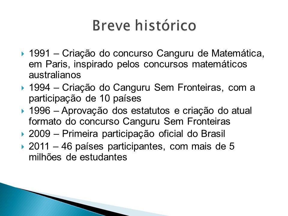 2009 – primeira participação oficial do Brasil, com 3 000 estudantes 2010 – cerca de 15 000 estudantes 2011 – 15 558 estudantes: PEBCJS 032174100327432661251