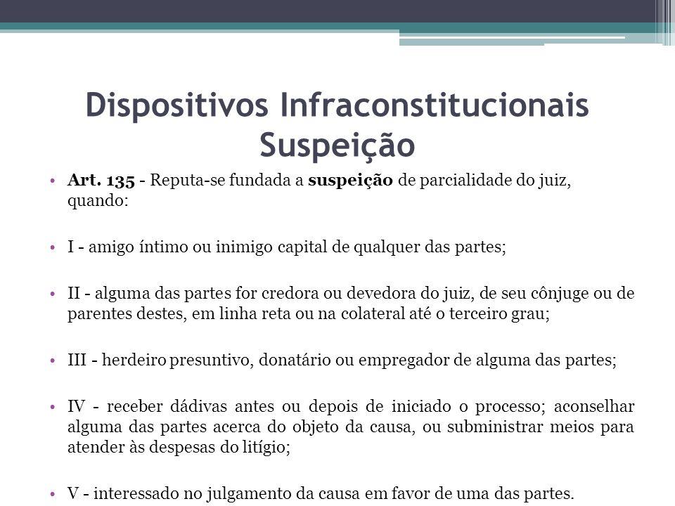 Dispositivos Infraconstitucionais Suspeição Art.
