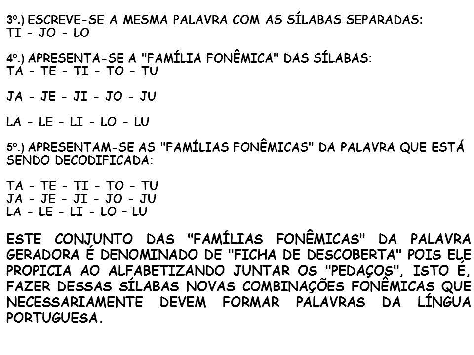 3º.) ESCREVE-SE A MESMA PALAVRA COM AS SÍLABAS SEPARADAS : TI - JO - LO 4º.) APRESENTA-SE A FAMÍLIA FONÊMICA DAS SÍLABAS : TA - TE - TI - TO - TU JA - JE - JI - JO - JU LA - LE - LI - LO - LU 5º.) APRESENTAM-SE AS FAMÍLIAS FONÊMICAS DA PALAVRA QUE ESTÁ SENDO DECODIFICADA : TA - TE - TI - TO - TU JA - JE - JI - JO - JU LA - LE - LI - LO – LU ESTE CONJUNTO DAS FAMÍLIAS FONÊMICAS DA PALAVRA GERADORA É DENOMINADO DE FICHA DE DESCOBERTA POIS ELE PROPICIA AO ALFABETIZANDO JUNTAR OS PEDAÇOS , ISTO É, FAZER DESSAS SÍLABAS NOVAS COMBINAÇÕES FONÊMICAS QUE NECESSARIAMENTE DEVEM FORMAR PALAVRAS DA LÍNGUA PORTUGUESA.