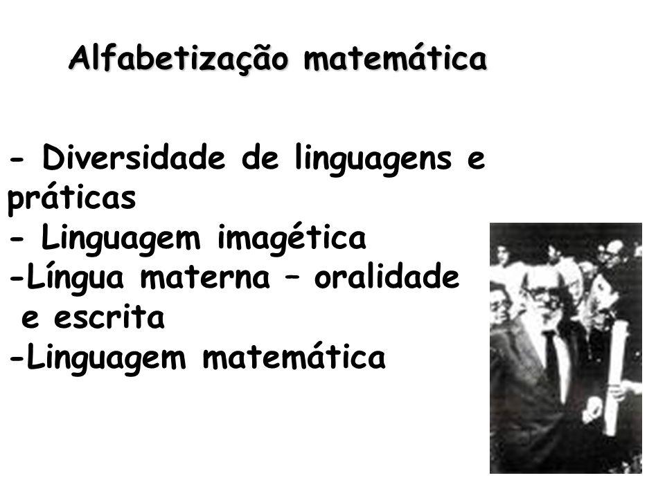 Alfabetização matemática - Diversidade de linguagens e práticas - Linguagem imagética -Língua materna – oralidade e escrita -Linguagem matemática