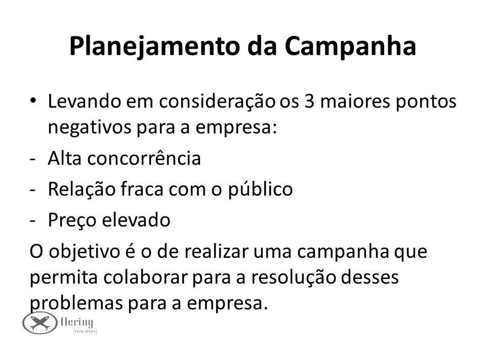 Planejamento da Campanha Levando em consideração os 3 maiores pontos negativos para a empresa: -Alta concorrência -Relação fraca com o público -Preço