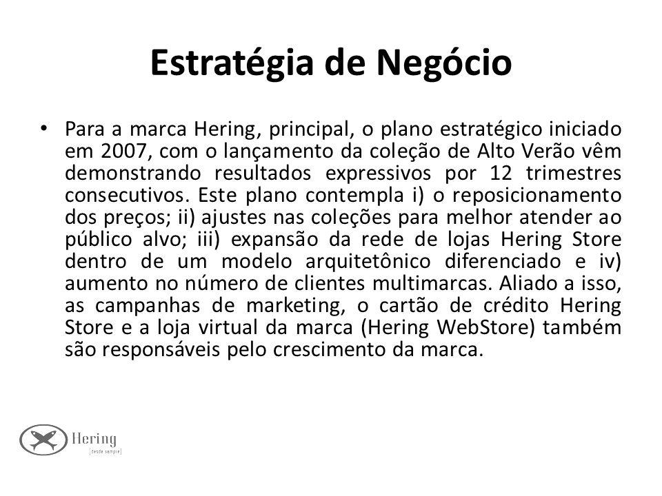 Estratégia de Negócio Para a marca Hering, principal, o plano estratégico iniciado em 2007, com o lançamento da coleção de Alto Verão vêm demonstrando