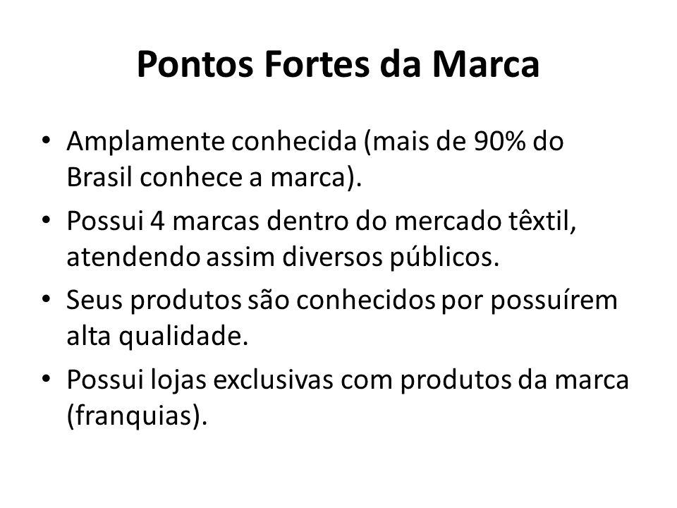 Pontos Fortes da Marca Amplamente conhecida (mais de 90% do Brasil conhece a marca). Possui 4 marcas dentro do mercado têxtil, atendendo assim diverso