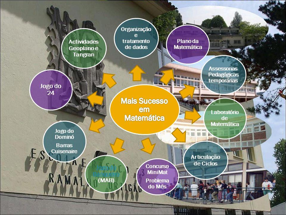 Organização e tratamento de dados Concurso MiniMat Problema do Mês Plano da Matemática Articulação de Ciclos Laboratório de Matemática Actividades Geo