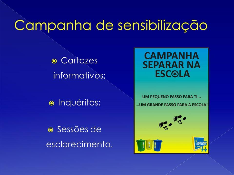 Cartazes informativos; Inquéritos; Sessões de esclarecimento.