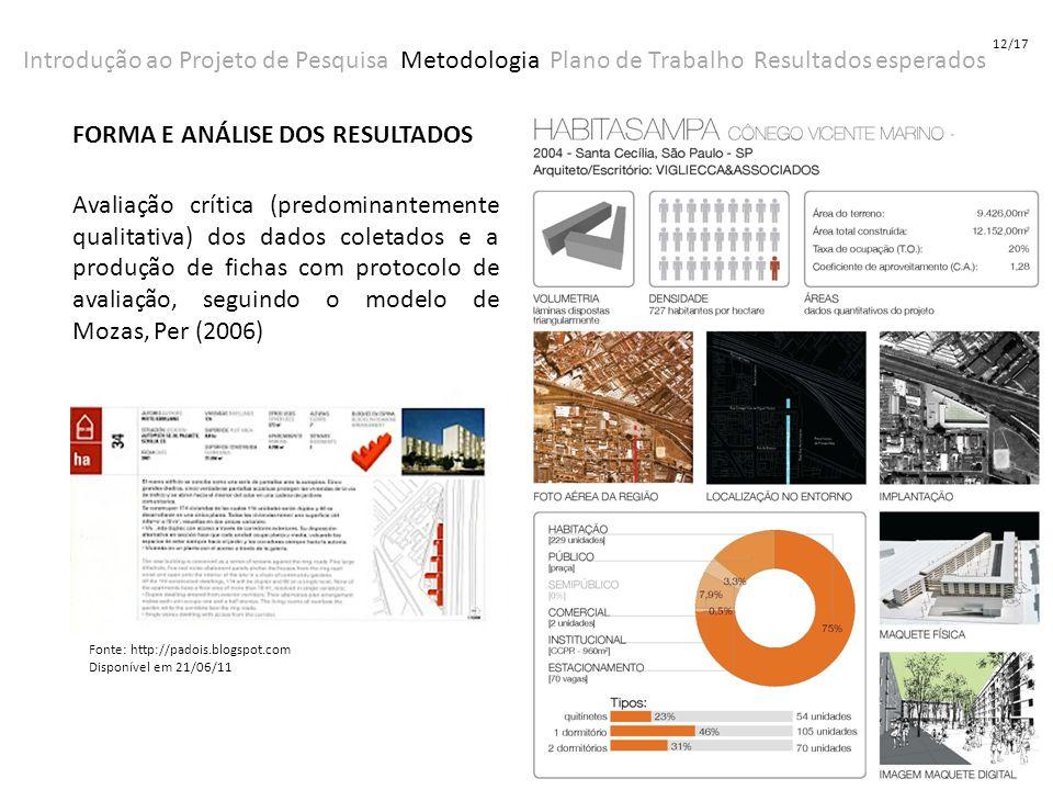 Introdução ao Projeto de Pesquisa Metodologia Plano de Trabalho Resultados esperados 12/17 FORMA E ANÁLISE DOS RESULTADOS Avaliação crítica (predomina