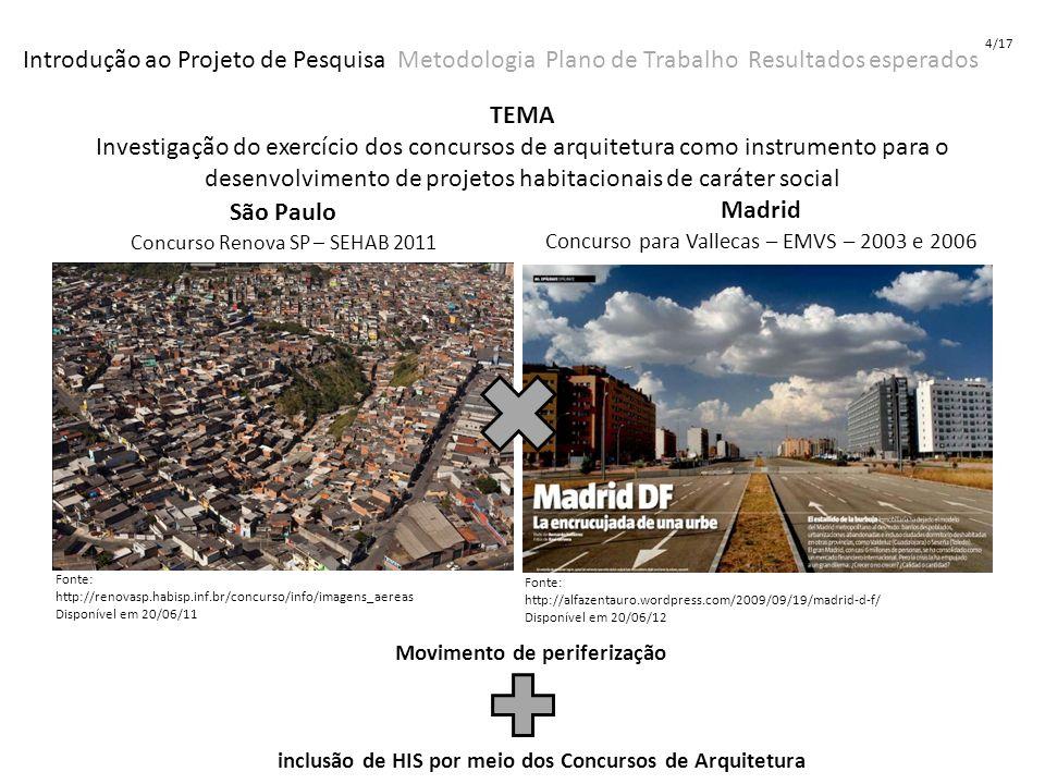 TEMA Investigação do exercício dos concursos de arquitetura como instrumento para o desenvolvimento de projetos habitacionais de caráter social São Pa