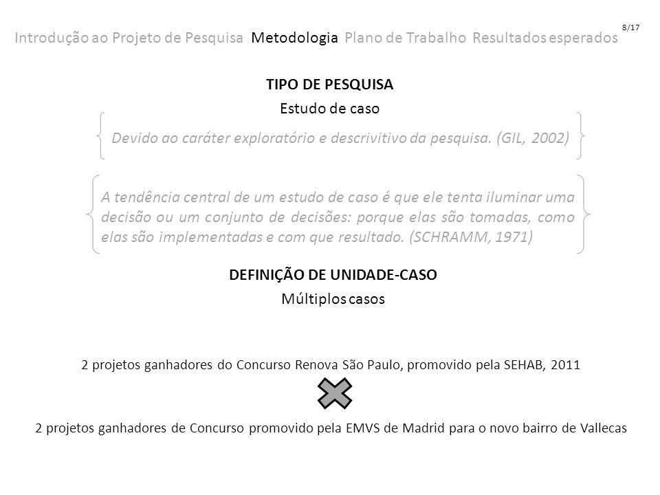 Introdução ao Projeto de Pesquisa Metodologia Plano de Trabalho Resultados esperados 8/17 TIPO DE PESQUISA Estudo de caso Devido ao caráter exploratór