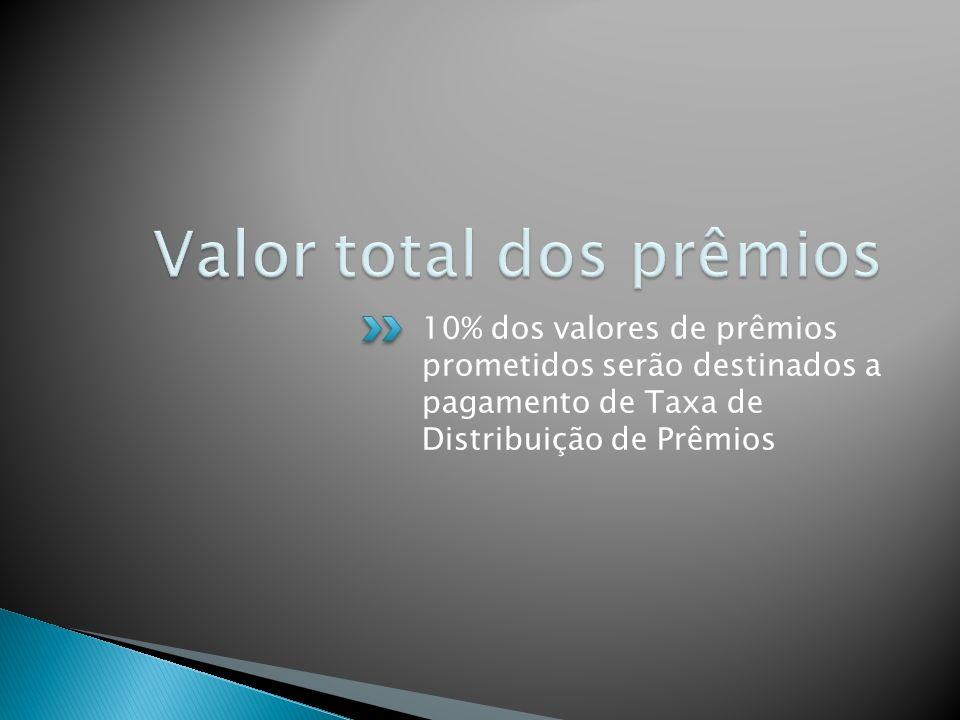 10% dos valores de prêmios prometidos serão destinados a pagamento de Taxa de Distribuição de Prêmios