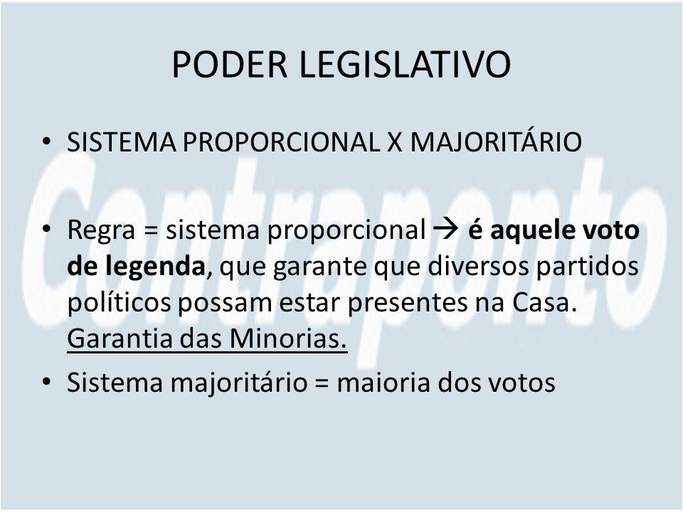 PODER LEGISLATIVO SISTEMA PROPORCIONAL X MAJORITÁRIO Regra = sistema proporcional é aquele voto de legenda, que garante que diversos partidos políticos possam estar presentes na Casa.