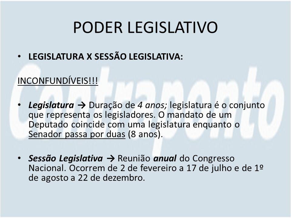 PODER LEGISLATIVO LEGISLATURA X SESSÃO LEGISLATIVA: INCONFUNDÍVEIS!!! Legislatura Duração de 4 anos; legislatura é o conjunto que representa os legisl