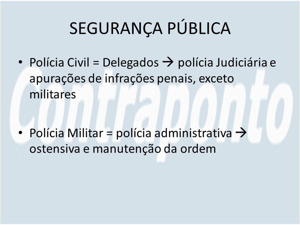 SEGURANÇA PÚBLICA Polícia Civil = Delegados polícia Judiciária e apurações de infrações penais, exceto militares Polícia Militar = polícia administrativa ostensiva e manutenção da ordem