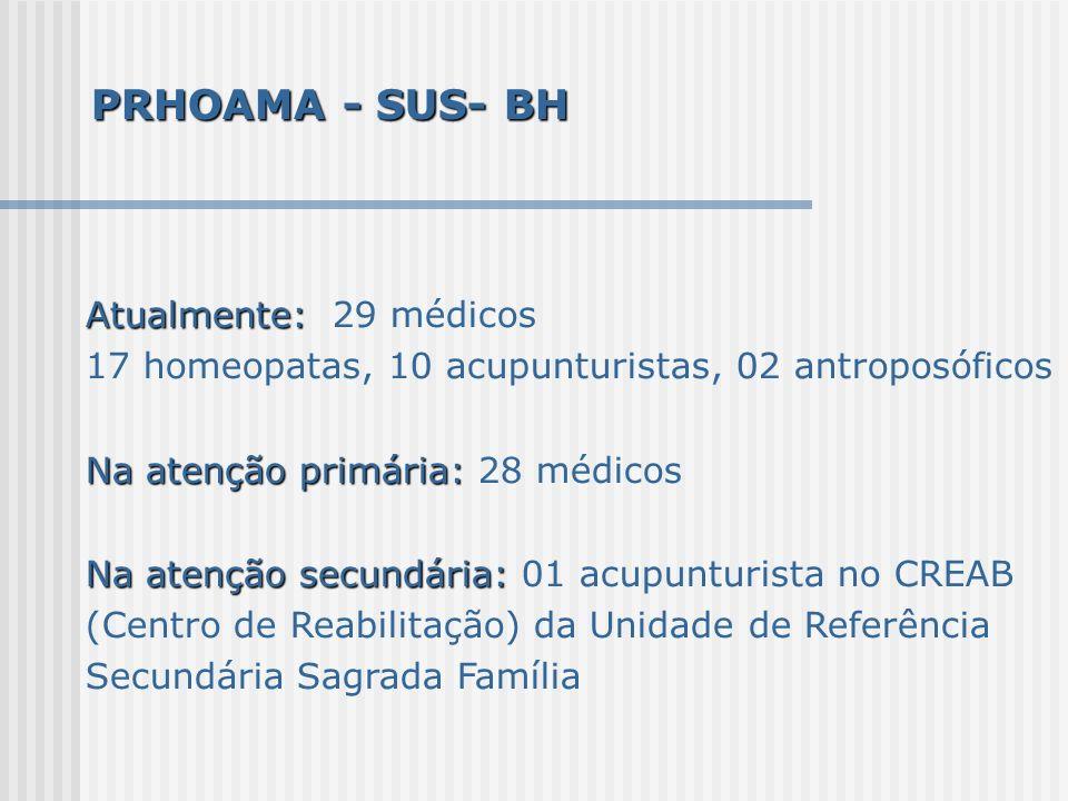 PRHOAMA - SUS- BH Atualmente: Atualmente: 29 médicos 17 homeopatas, 10 acupunturistas, 02 antroposóficos Na atenção primária: Na atenção primária: 28
