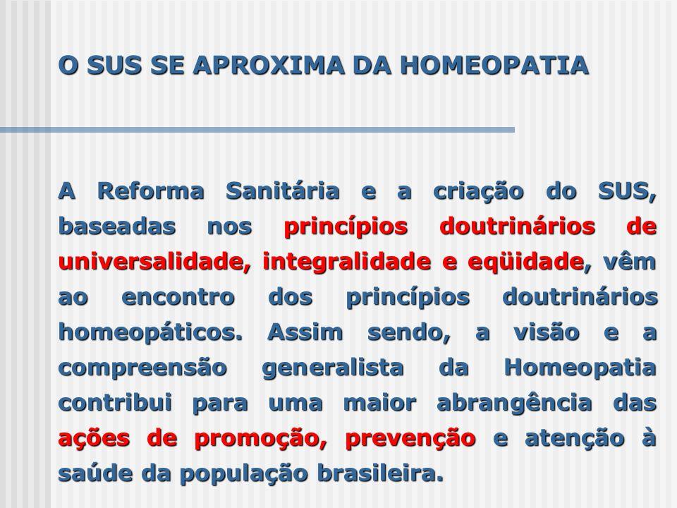 HOMEOPATIA NO SUS – BH Dados A Secretaria Municipal de Saúde de Belo Horizonte mostra dados extremamente favoráveis à homeopatia, quando analisados aspectos relacionados à resolubilidade, tais como encaminhamentos para especialistas, internação e solicitação de exames complementares.