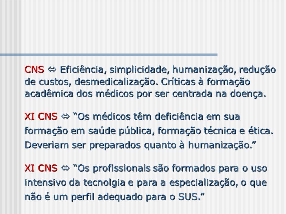 CNS Eficiência, simplicidade, humanização, redução de custos, desmedicalização. Críticas à formação acadêmica dos médicos por ser centrada na doença.