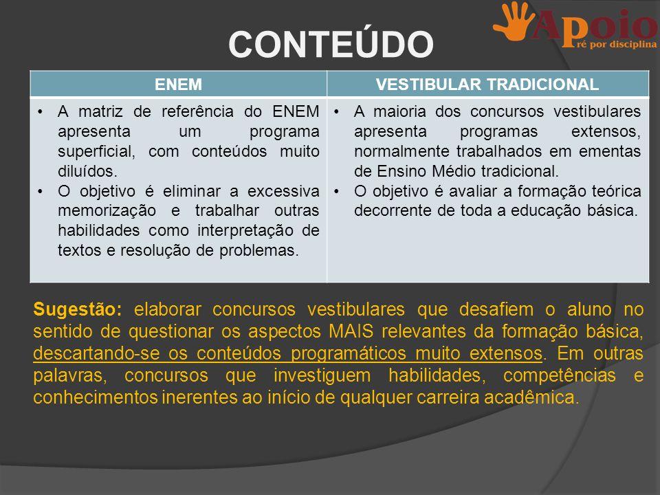 CONTEÚDO ENEMVESTIBULAR TRADICIONAL A matriz de referência do ENEM apresenta um programa superficial, com conteúdos muito diluídos. O objetivo é elimi