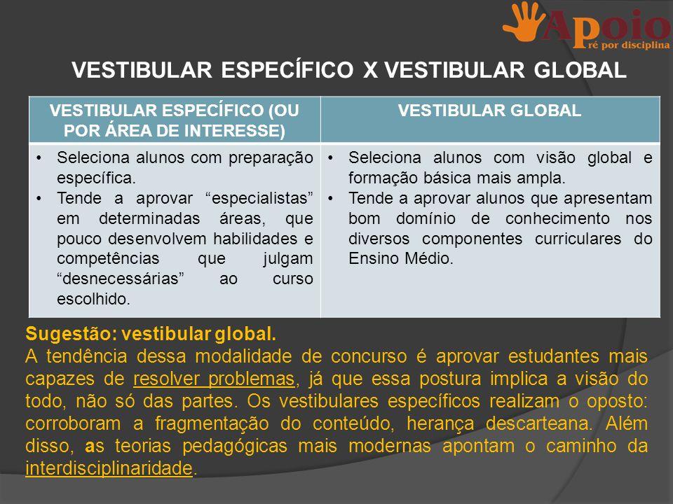 VESTIBULAR ESPECÍFICO X VESTIBULAR GLOBAL VESTIBULAR ESPECÍFICO (OU POR ÁREA DE INTERESSE) VESTIBULAR GLOBAL Seleciona alunos com preparação específic