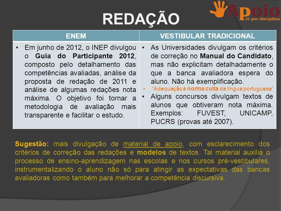 REDAÇÃO ENEMVESTIBULAR TRADICIONAL Em junho de 2012, o INEP divulgou o Guia do Participante 2012, composto pelo detalhamento das competências avaliada