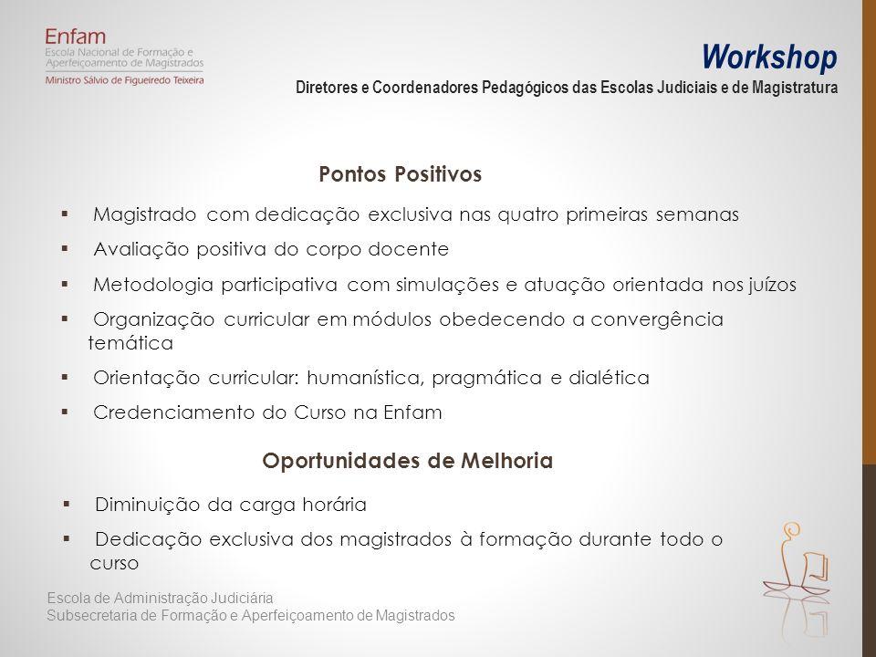 Workshop Diretores e Coordenadores Pedagógicos das Escolas Judiciais e de Magistratura Pontos Positivos Magistrado com dedicação exclusiva nas quatro