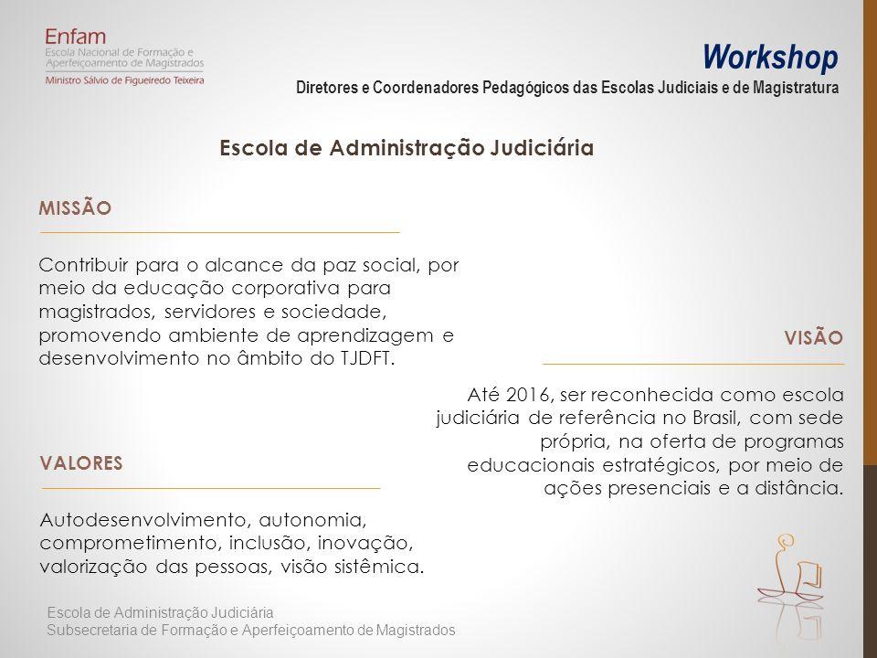 Workshop Diretores e Coordenadores Pedagógicos das Escolas Judiciais e de Magistratura MISSÃO Contribuir para o alcance da paz social, por meio da educação corporativa para magistrados, servidores e sociedade, promovendo ambiente de aprendizagem e desenvolvimento no âmbito do TJDFT.