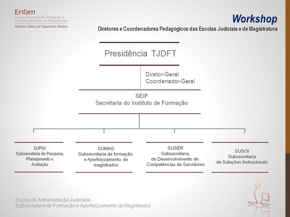 Workshop Diretores e Coordenadores Pedagógicos das Escolas Judiciais e de Magistratura Presidência TJDFT Diretor-Geral Coordenador-Geral Escola de Adm