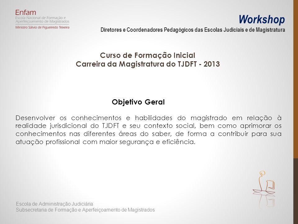 Workshop Diretores e Coordenadores Pedagógicos das Escolas Judiciais e de Magistratura Curso de Formação Inicial Carreira da Magistratura do TJDFT - 2