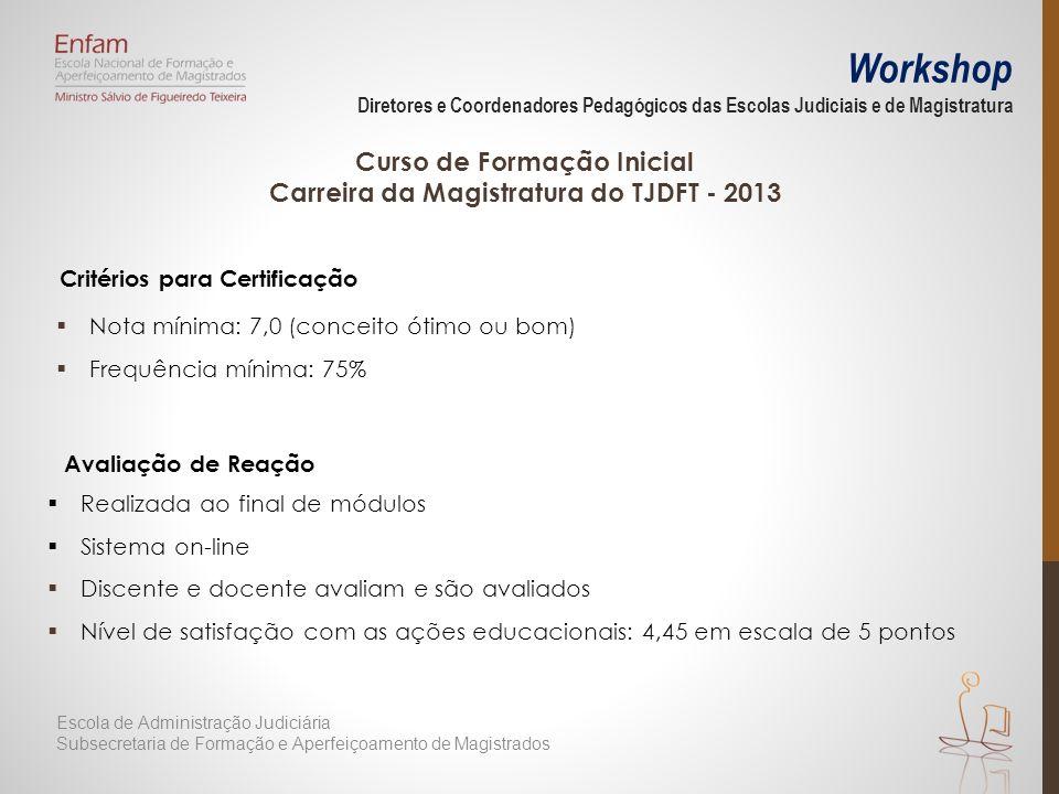 Workshop Diretores e Coordenadores Pedagógicos das Escolas Judiciais e de Magistratura Critérios para Certificação Nota mínima: 7,0 (conceito ótimo ou