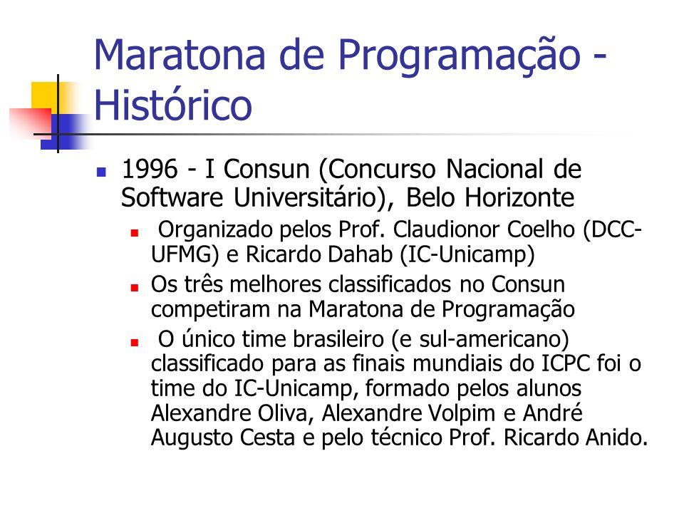 Maratona de Programação - Histórico 1996 - I Consun (Concurso Nacional de Software Universitário), Belo Horizonte Organizado pelos Prof.