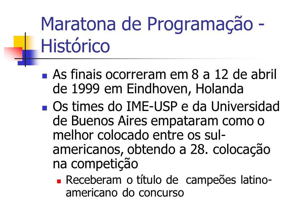 Maratona de Programação - Histórico As finais ocorreram em 8 a 12 de abril de 1999 em Eindhoven, Holanda Os times do IME-USP e da Universidad de Buenos Aires empataram como o melhor colocado entre os sul- americanos, obtendo a 28.