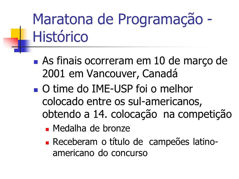 Maratona de Programação - Histórico As finais ocorreram em 10 de março de 2001 em Vancouver, Canadá O time do IME-USP foi o melhor colocado entre os sul-americanos, obtendo a 14.