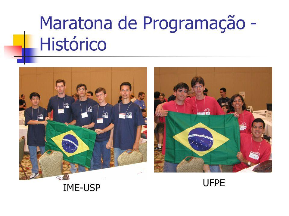 Maratona de Programação - Histórico IME-USP UFPE