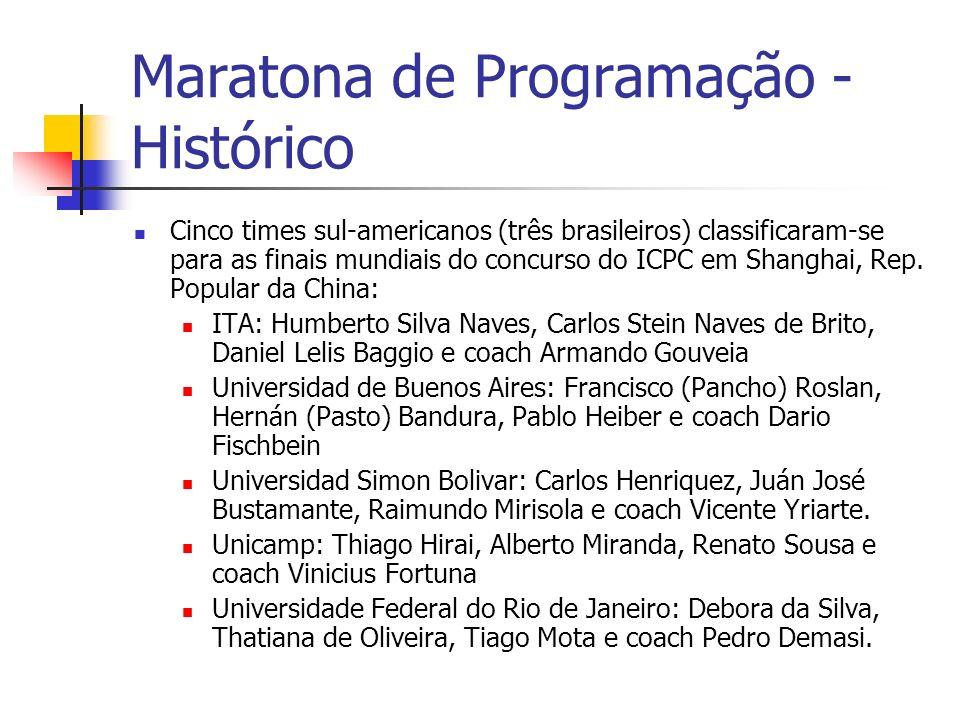 Maratona de Programação - Histórico Cinco times sul-americanos (três brasileiros) classificaram-se para as finais mundiais do concurso do ICPC em Shanghai, Rep.