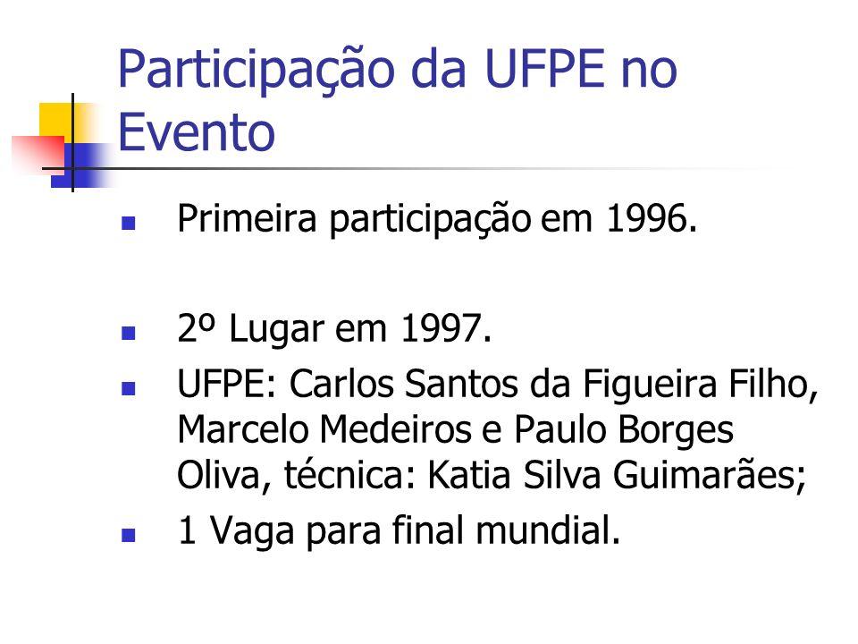 Primeira participação em 1996.2º Lugar em 1997.