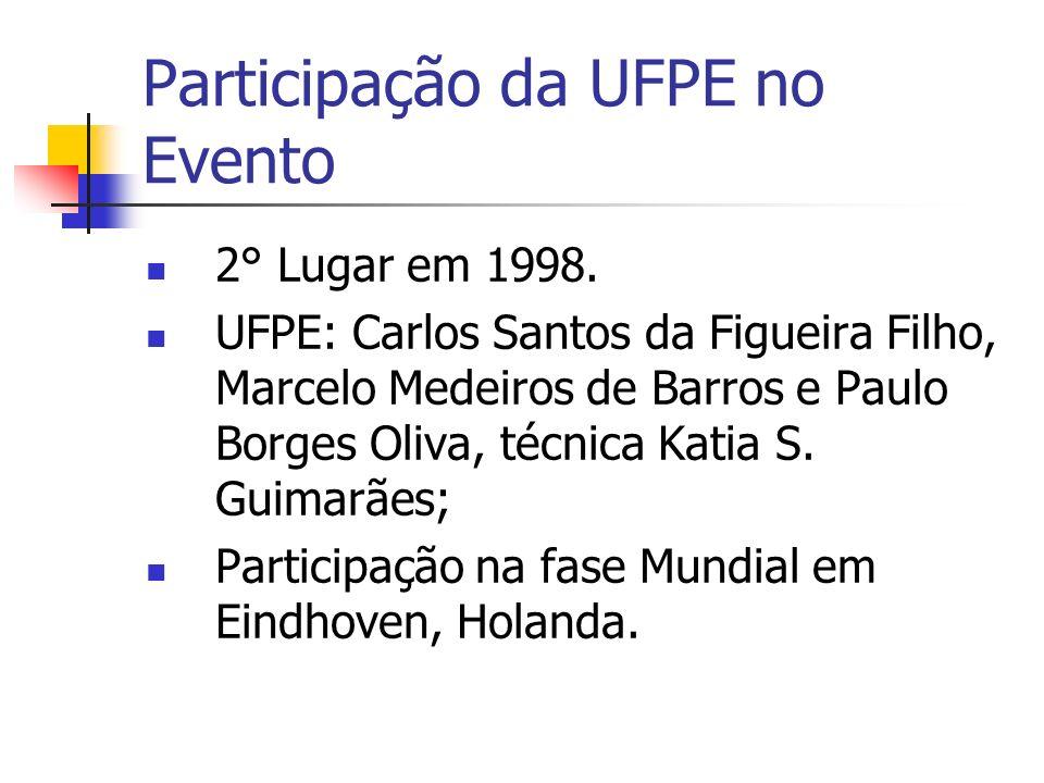 Participação da UFPE no Evento 2° Lugar em 1998.
