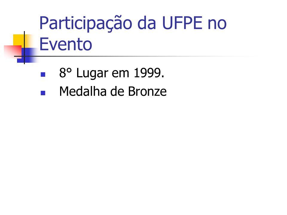 Participação da UFPE no Evento 8° Lugar em 1999. Medalha de Bronze