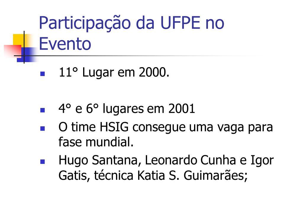 Participação da UFPE no Evento 11° Lugar em 2000.