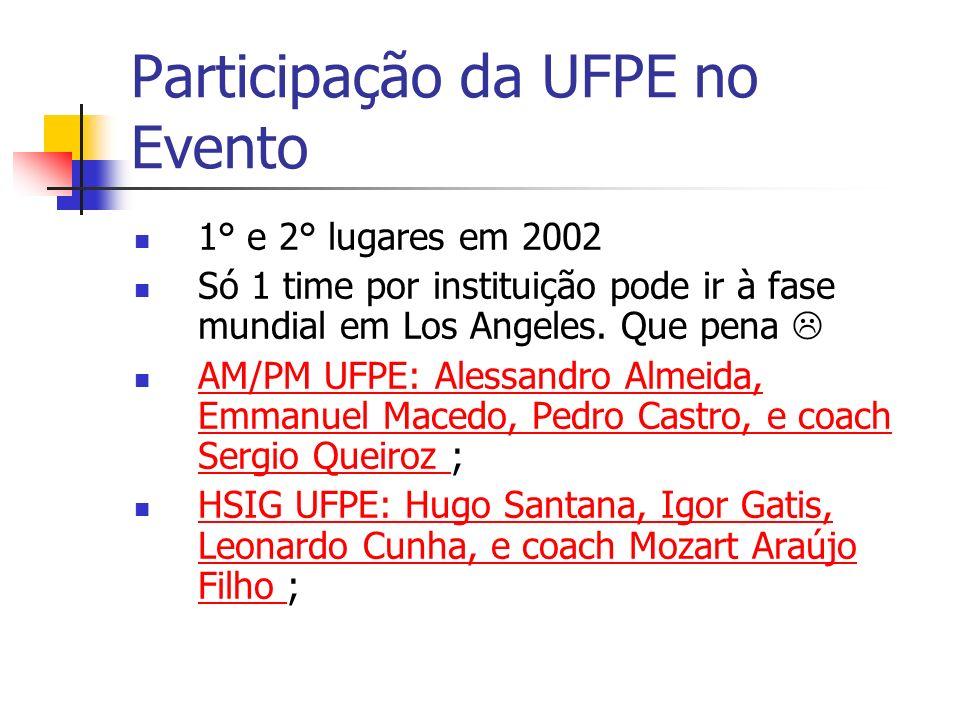 Participação da UFPE no Evento 1° e 2° lugares em 2002 Só 1 time por instituição pode ir à fase mundial em Los Angeles.