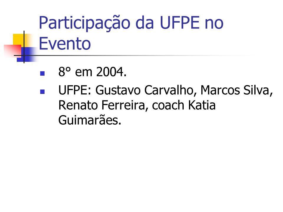 8° em 2004. UFPE: Gustavo Carvalho, Marcos Silva, Renato Ferreira, coach Katia Guimarães.