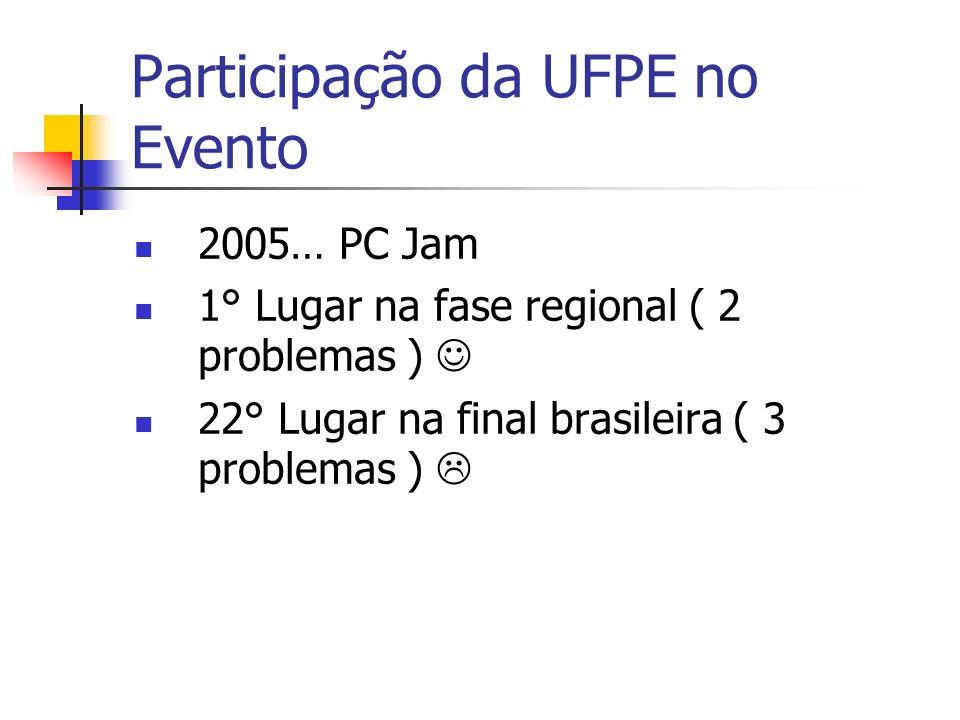 Participação da UFPE no Evento 2005… PC Jam 1° Lugar na fase regional ( 2 problemas ) 22° Lugar na final brasileira ( 3 problemas )