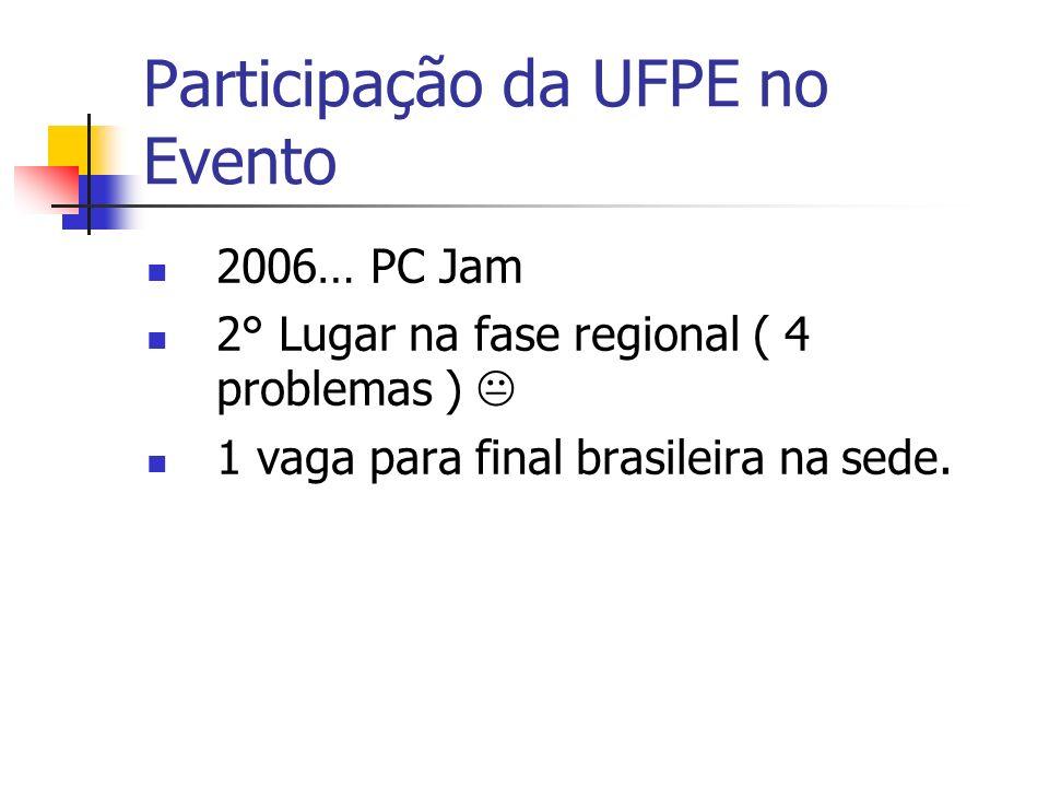 2006… PC Jam 2° Lugar na fase regional ( 4 problemas ) 1 vaga para final brasileira na sede.