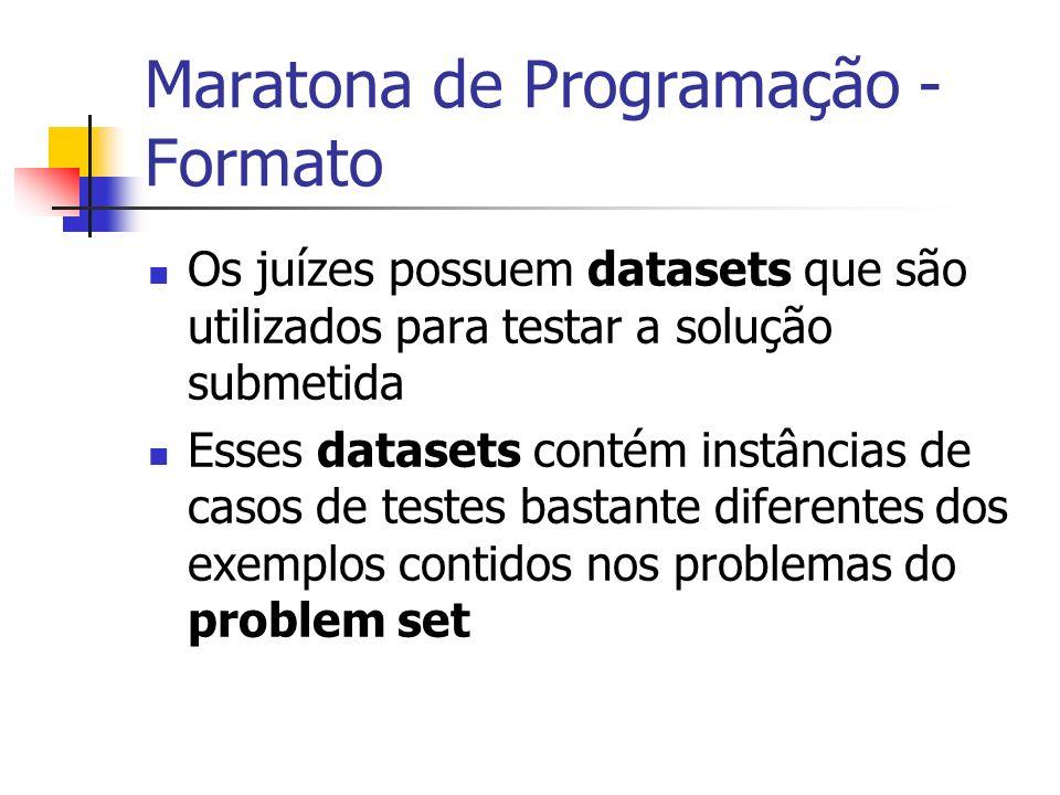 Maratona de Programação - Formato Os juízes possuem datasets que são utilizados para testar a solução submetida Esses datasets contém instâncias de casos de testes bastante diferentes dos exemplos contidos nos problemas do problem set