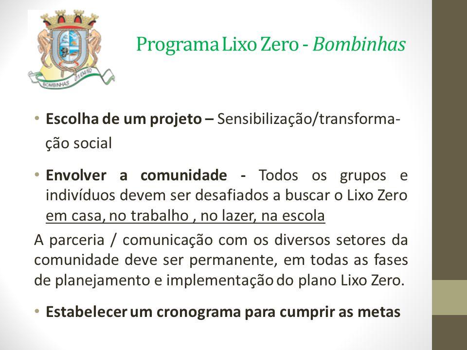 Programa Lixo Zero – Bombinhas 5) Escola Mais Limpa