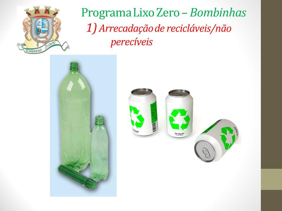 Programa Lixo Zero – Bombinhas 6) Mascote vencedor MASCOTE: